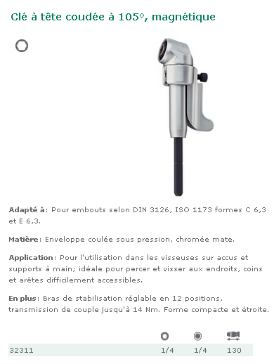 RENVOI D'ANGLE TETE COUDEE A 105° MAGNETIQUE 32311